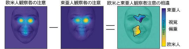 East Asian Children Look at Eyes to Sense Emotion